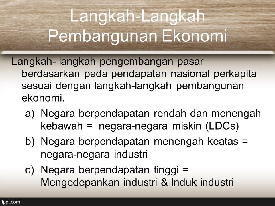 Langkah-Langkah Pembangunan Ekonomi