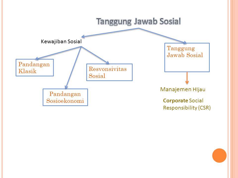 Pandangan Sosioekonomi