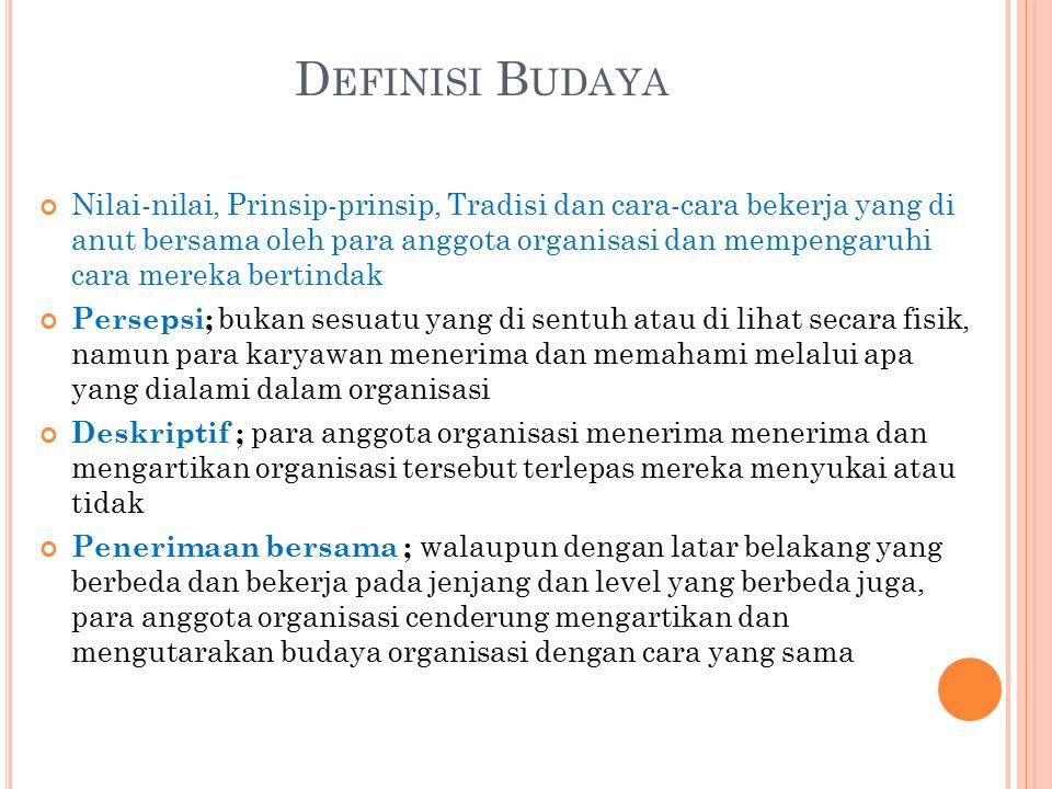 Definisi Budaya