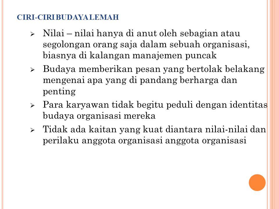 CIRI-CIRI BUDAYA LEMAH