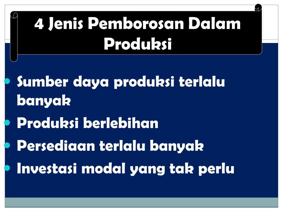 4 Jenis Pemborosan Dalam Produksi