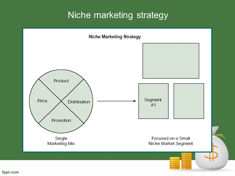 focused or market niche strategies Are you market-focused or product-focused by jeff cobb but, in reality, they are now product-focused the market.