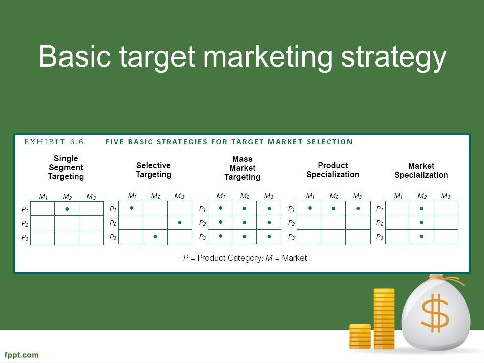 Basic target marketing strategy