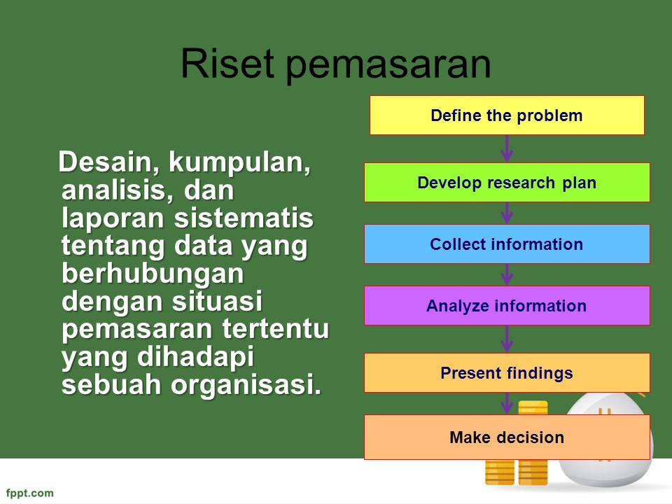 Riset pemasaran Define the problem.
