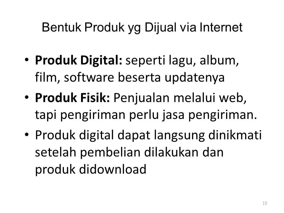 Bentuk Produk yg Dijual via Internet
