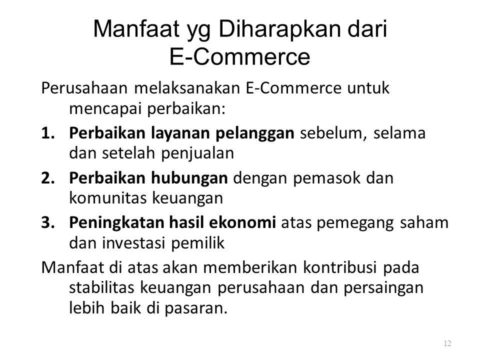 Manfaat yg Diharapkan dari E-Commerce