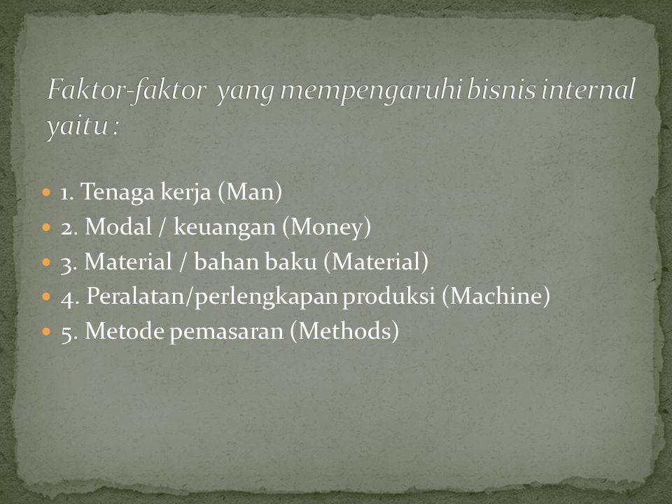 Faktor-faktor yang mempengaruhi bisnis internal yaitu :