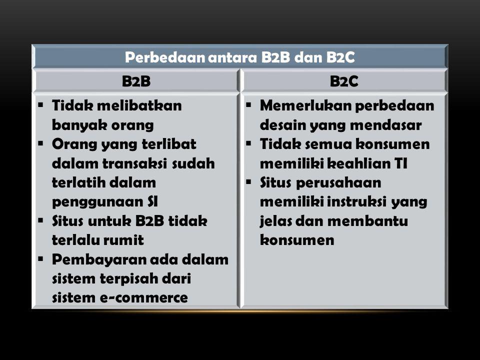 Perbedaan antara B2B dan B2C