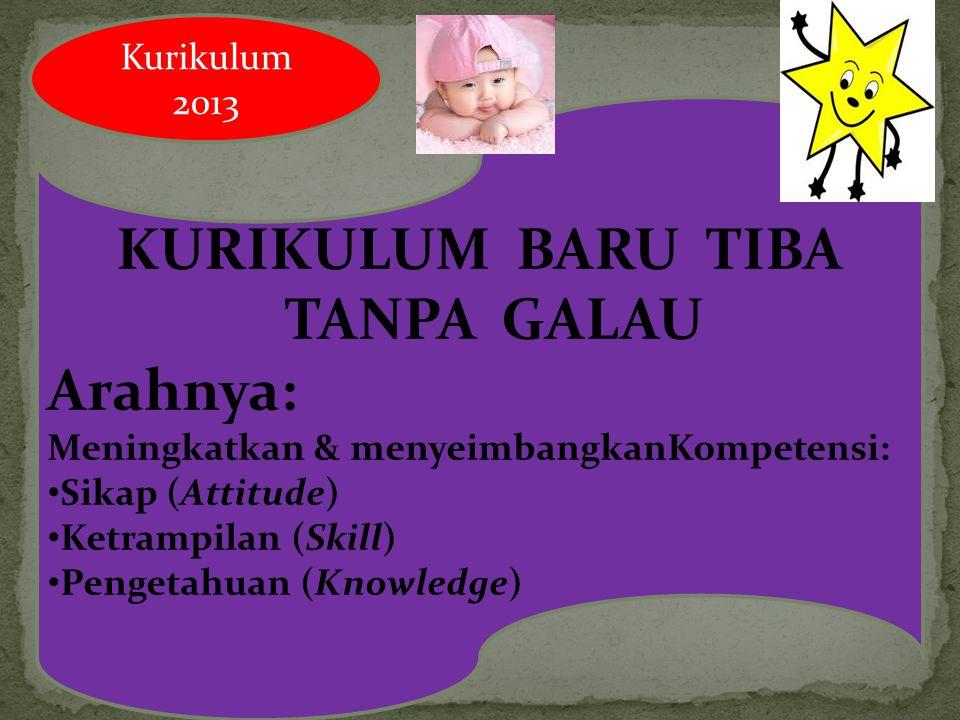 KURIKULUM BARU TIBA TANPA GALAU