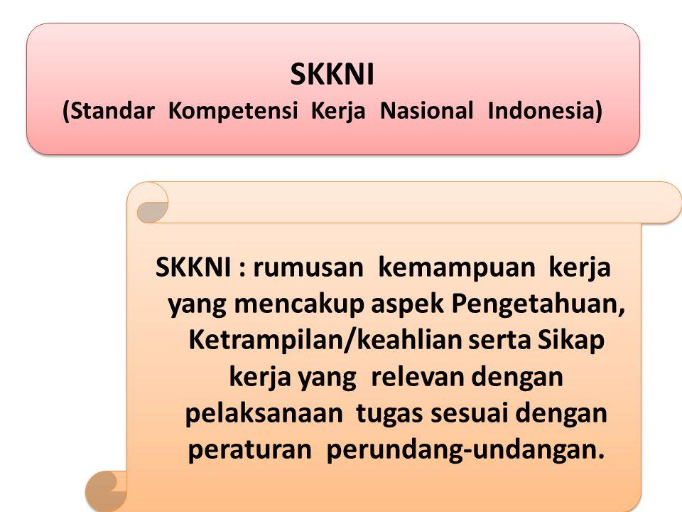 (Standar Kompetensi Kerja Nasional Indonesia)