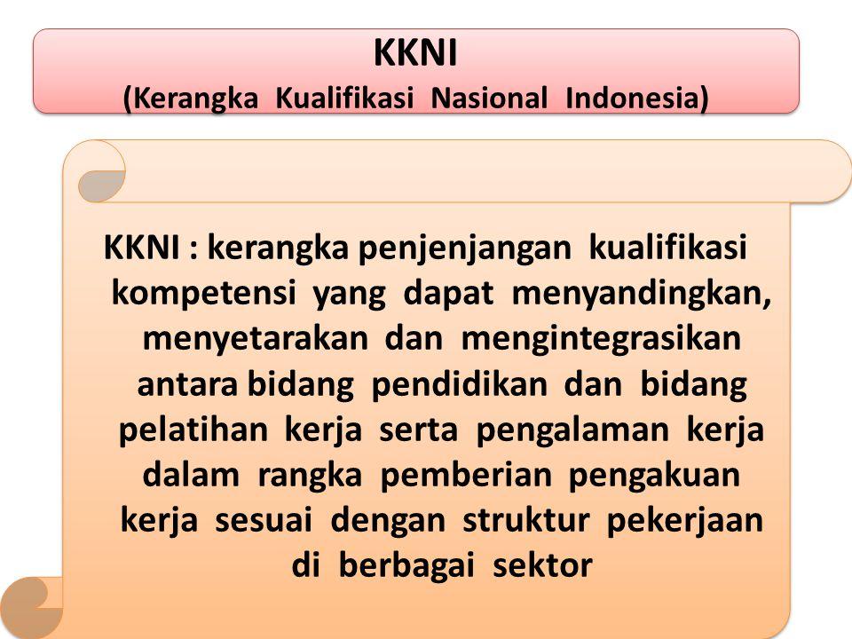 (Kerangka Kualifikasi Nasional Indonesia)