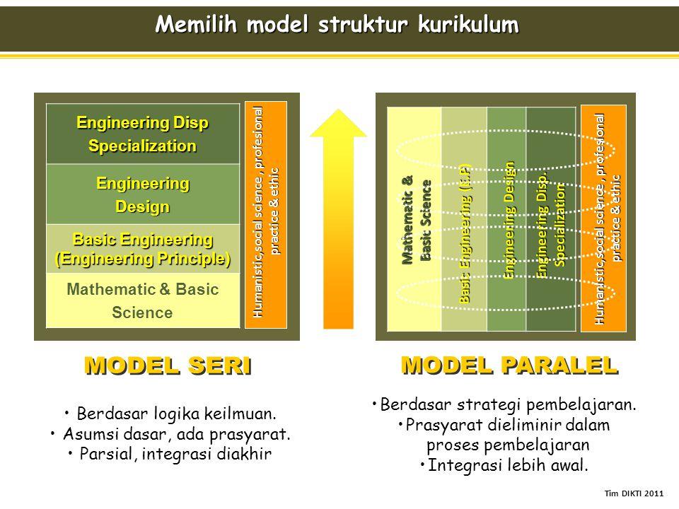 Memilih model struktur kurikulum