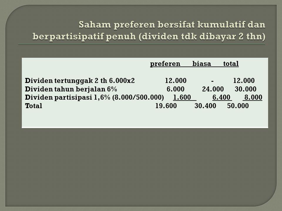 Saham preferen bersifat kumulatif dan berpartisipatif penuh (dividen tdk dibayar 2 thn)