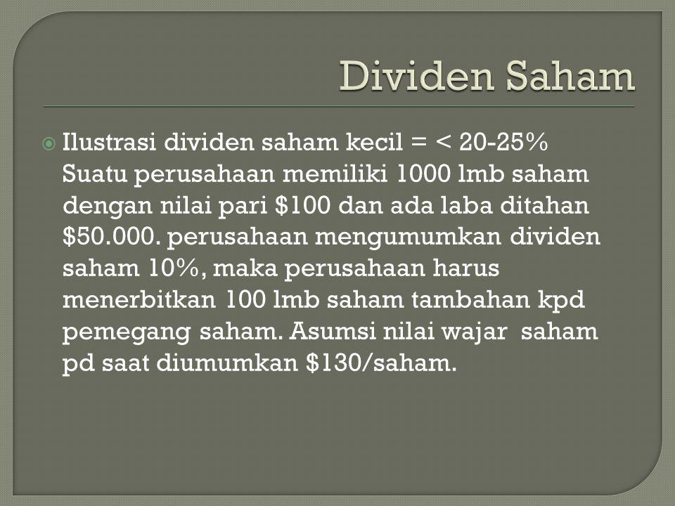 Dividen Saham Ilustrasi dividen saham kecil = < 20-25%