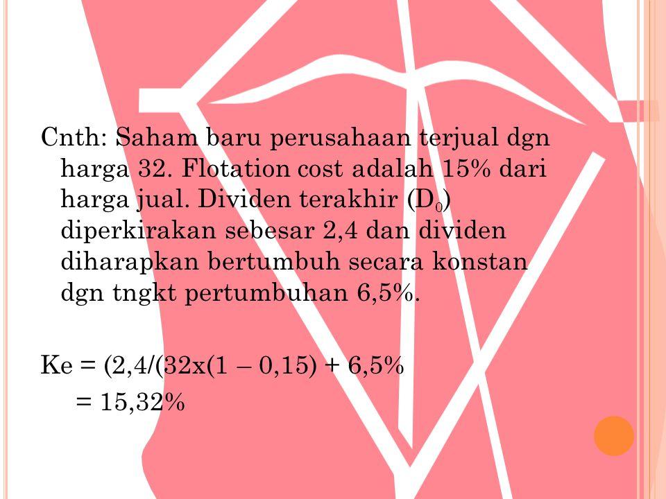 Cnth: Saham baru perusahaan terjual dgn harga 32
