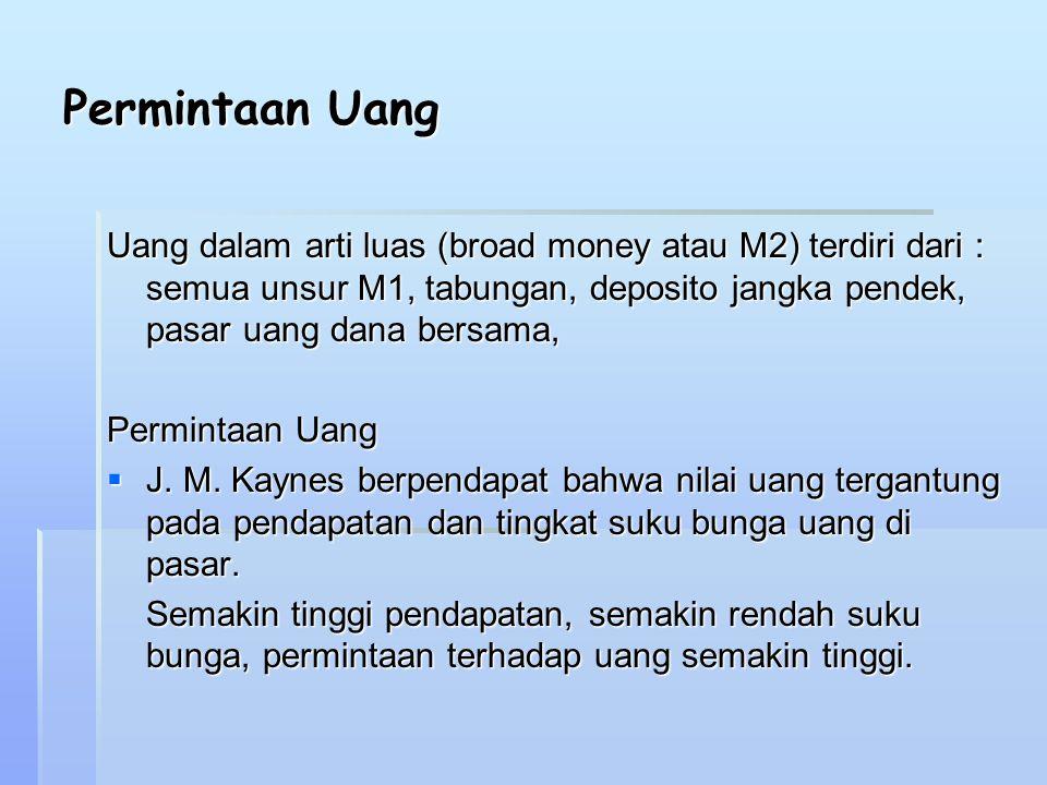 Permintaan Uang Uang dalam arti luas (broad money atau M2) terdiri dari : semua unsur M1, tabungan, deposito jangka pendek, pasar uang dana bersama,