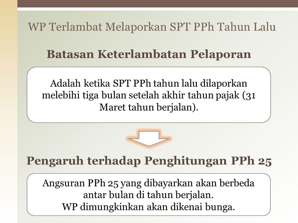 WP Terlambat Melaporkan SPT PPh Tahun Lalu