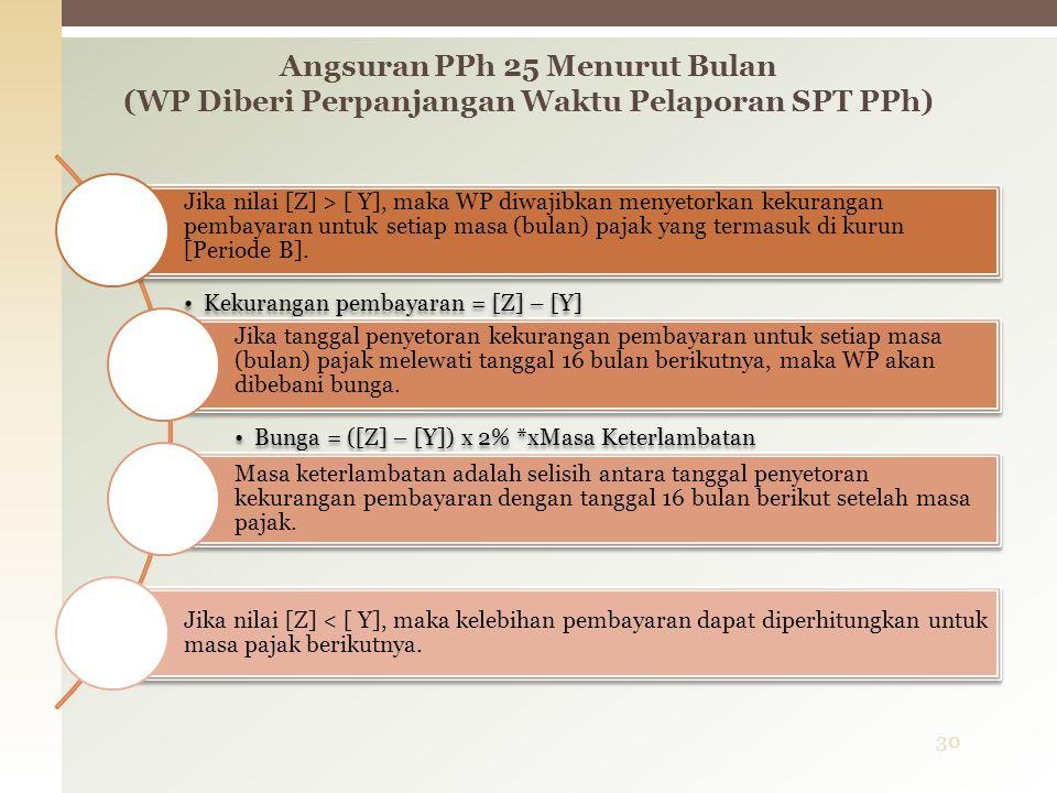 Angsuran PPh 25 Menurut Bulan (WP Diberi Perpanjangan Waktu Pelaporan SPT PPh)