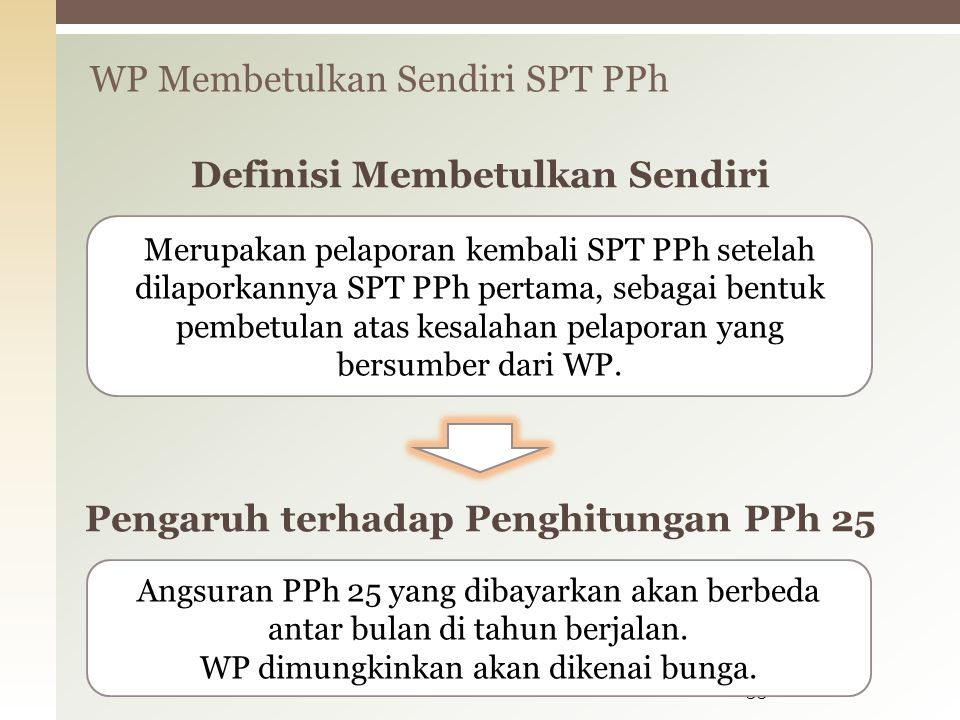 WP Membetulkan Sendiri SPT PPh