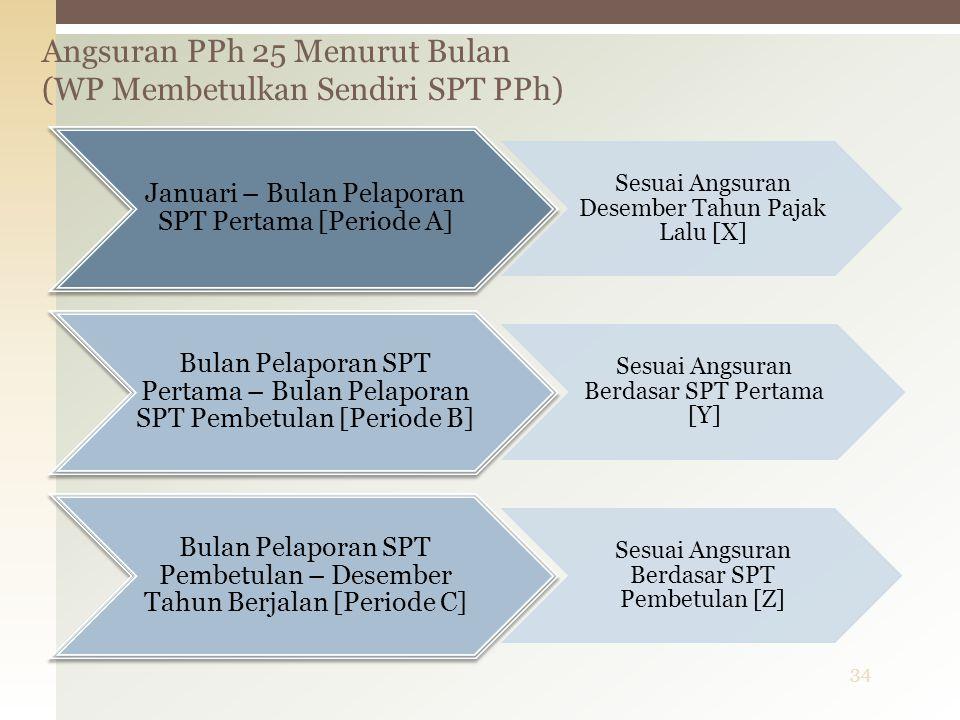 Angsuran PPh 25 Menurut Bulan (WP Membetulkan Sendiri SPT PPh)