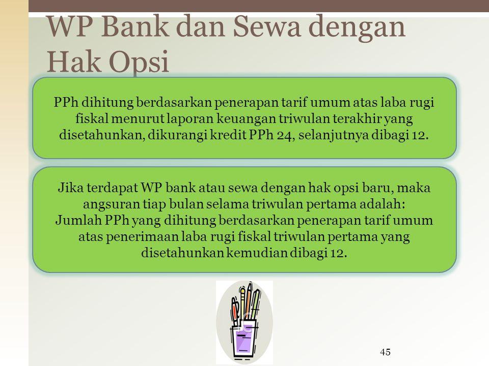 WP Bank dan Sewa dengan Hak Opsi