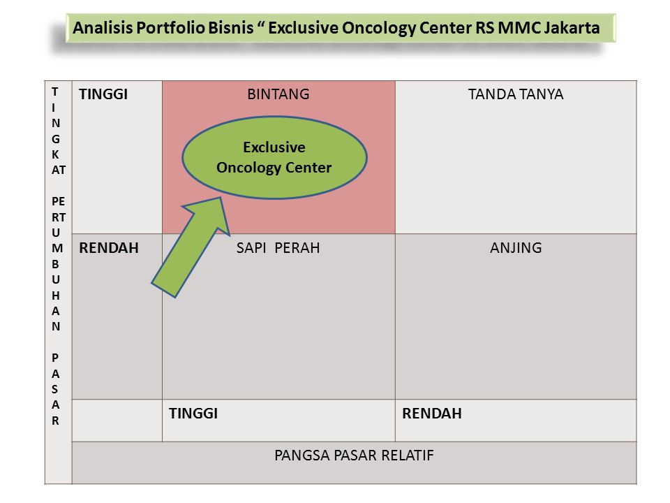 Exclusive Oncology Center