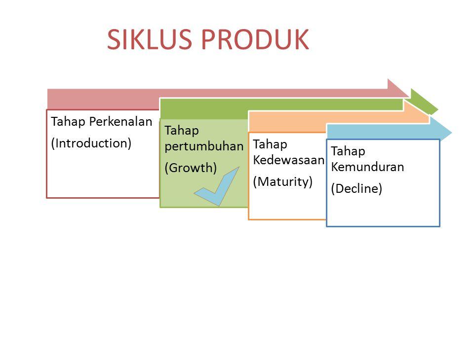 SIKLUS PRODUK Tahap Perkenalan Tahap pertumbuhan (Introduction)