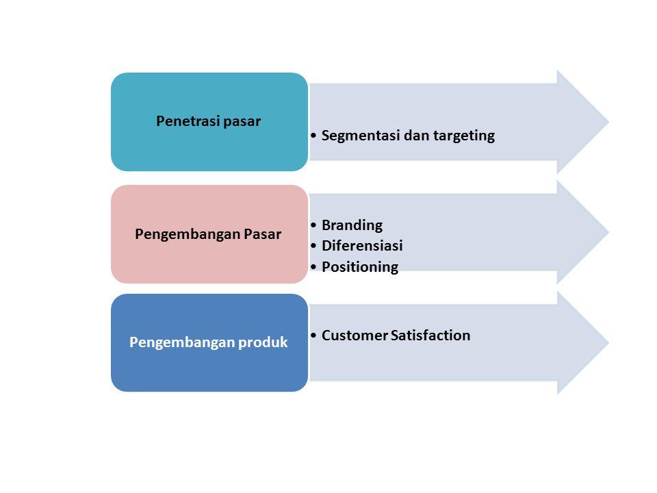 Segmentasi dan targeting