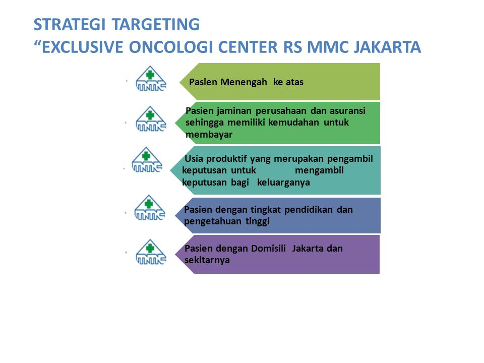 EXCLUSIVE ONCOLOGI CENTER RS MMC JAKARTA