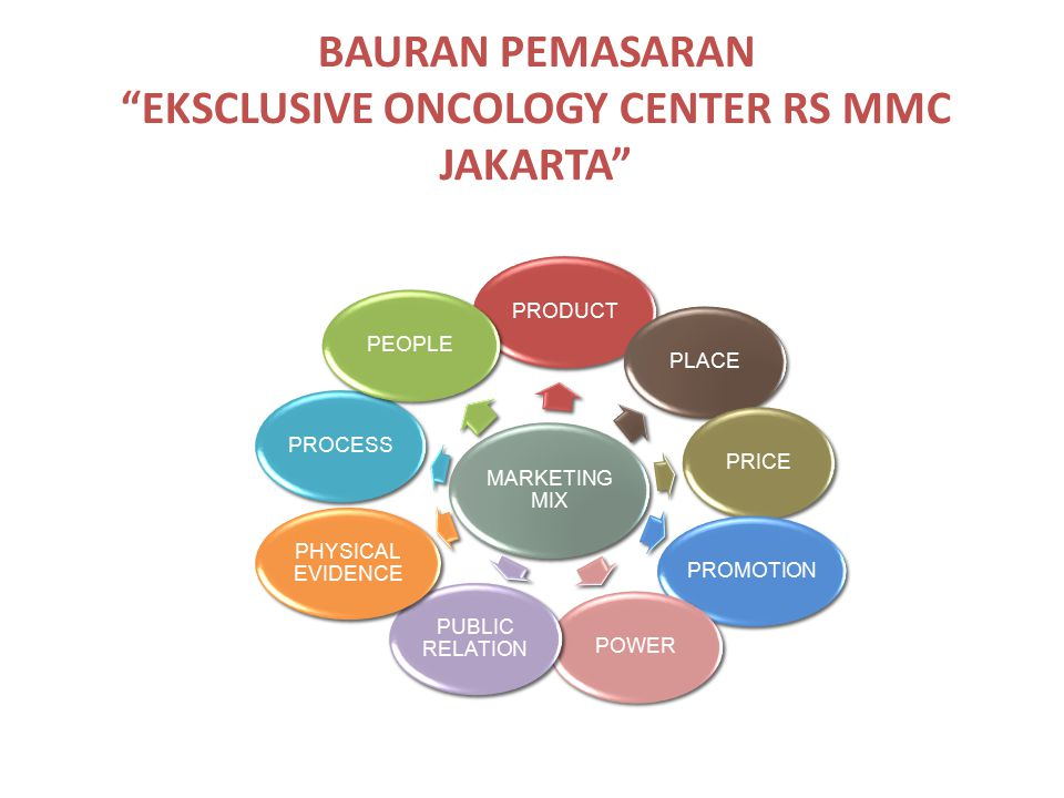 EKSCLUSIVE ONCOLOGY CENTER RS MMC JAKARTA