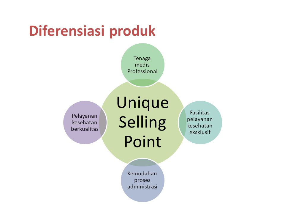 Diferensiasi produk Unique Selling Point Tenaga medis Professional