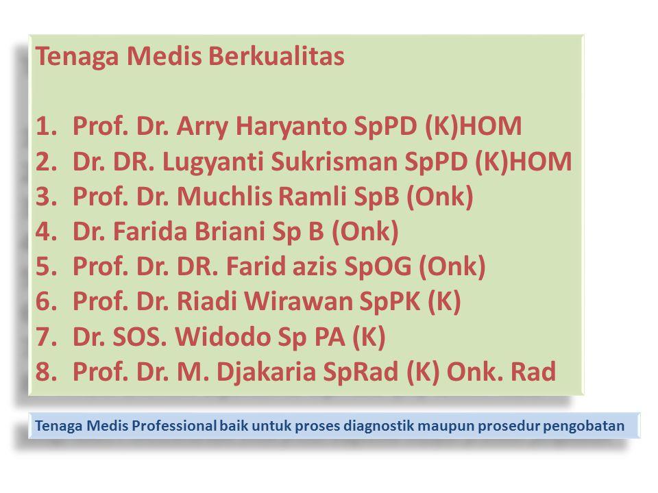 Tenaga Medis Berkualitas Prof. Dr. Arry Haryanto SpPD (K)HOM