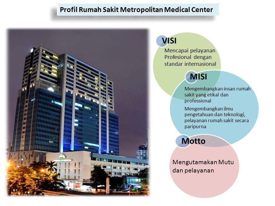 VISI MISI Motto Profil Rumah Sakit Metropolitan Medical Center