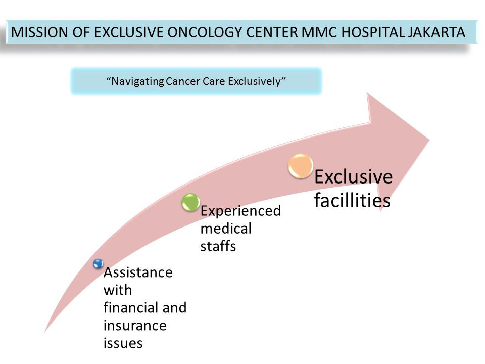 Navigating Cancer Care Exclusively