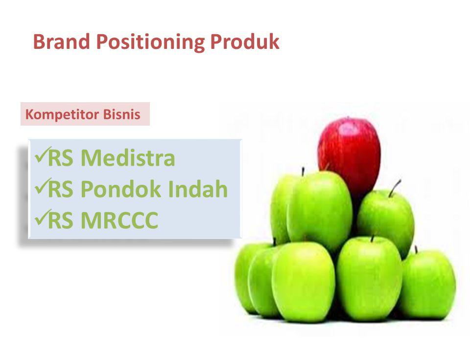 RS Medistra RS Pondok Indah RS MRCCC Brand Positioning Produk