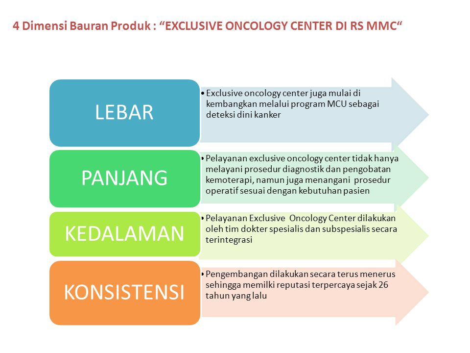 4 Dimensi Bauran Produk : EXCLUSIVE ONCOLOGY CENTER DI RS MMC