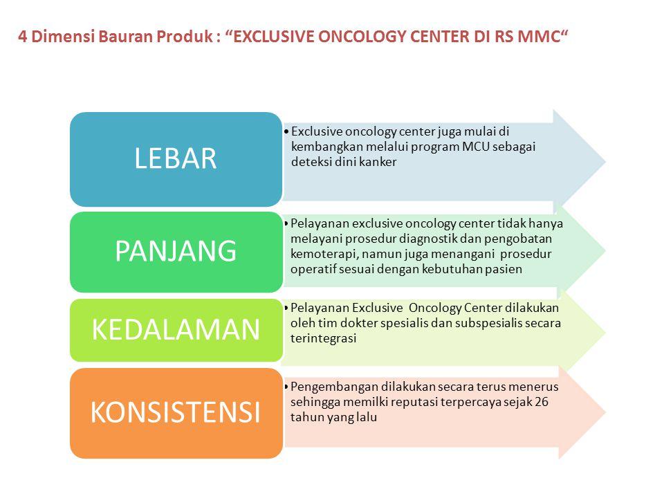 4 Dimensi Bauran Produk : EXCLUSIVE ONCOLOGY CENTER DI RS MMC