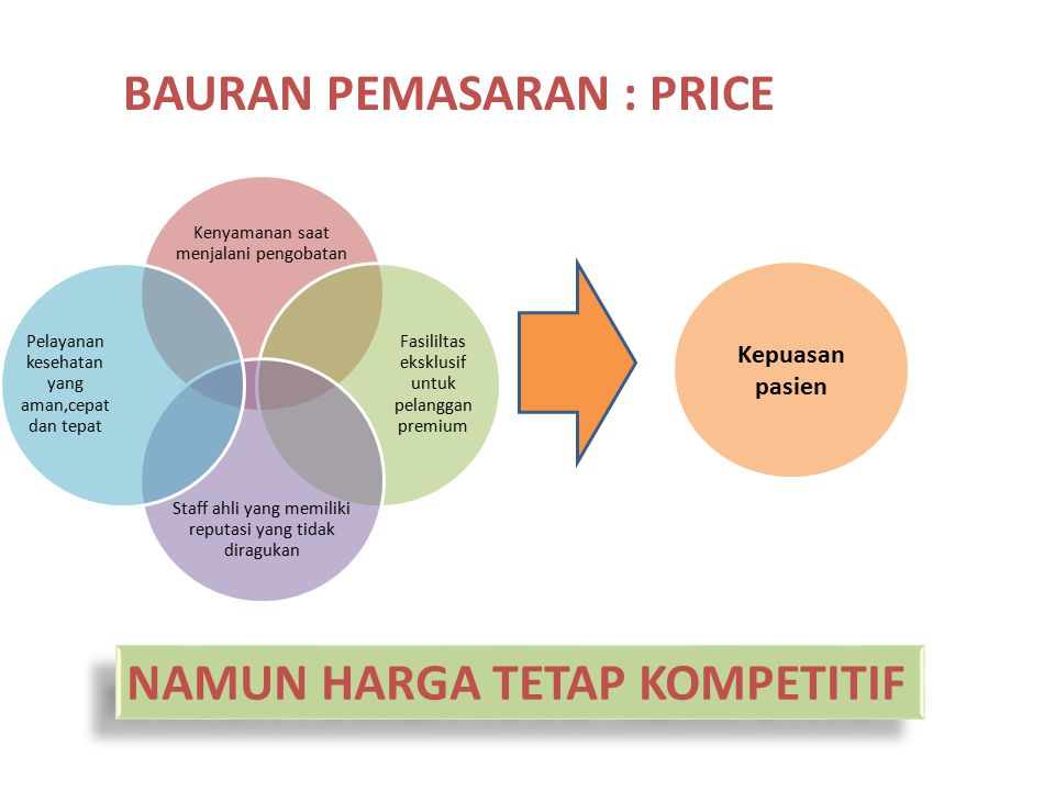 BAURAN PEMASARAN : PRICE