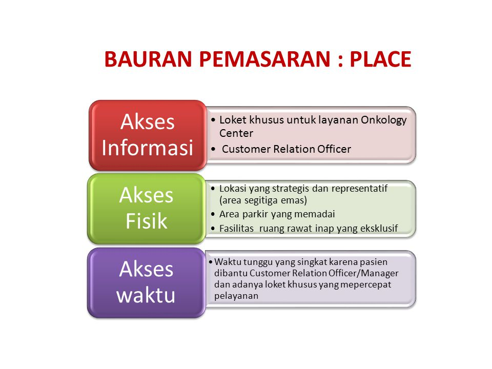 BAURAN PEMASARAN : PLACE
