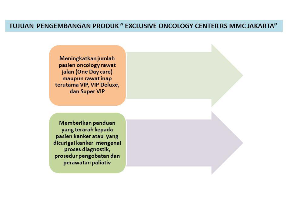 TUJUAN PENGEMBANGAN PRODUK EXCLUSIVE ONCOLOGY CENTER RS MMC JAKARTA