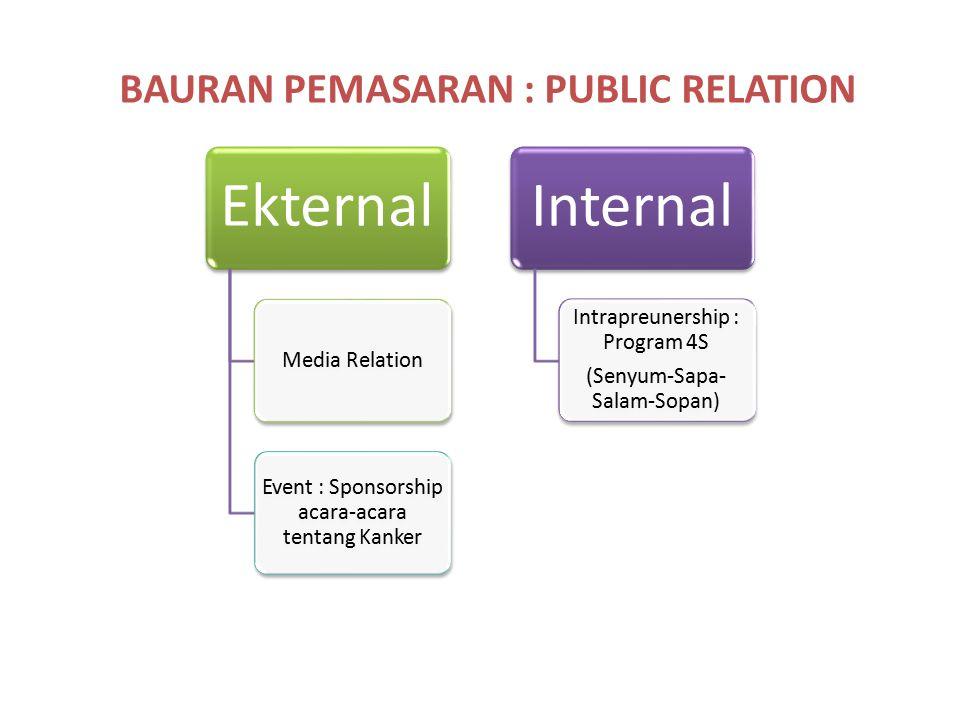 BAURAN PEMASARAN : PUBLIC RELATION