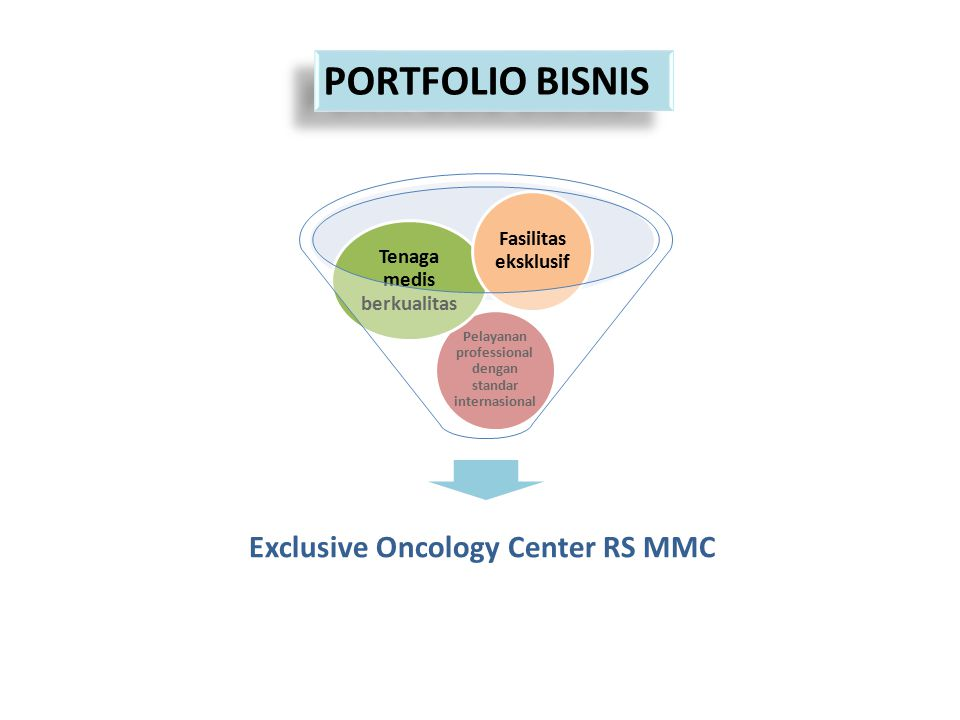 PORTFOLIO BISNIS Exclusive Oncology Center RS MMC Fasilitas eksklusif