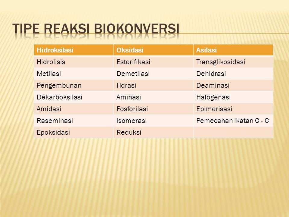Tipe reaksi biokonversi