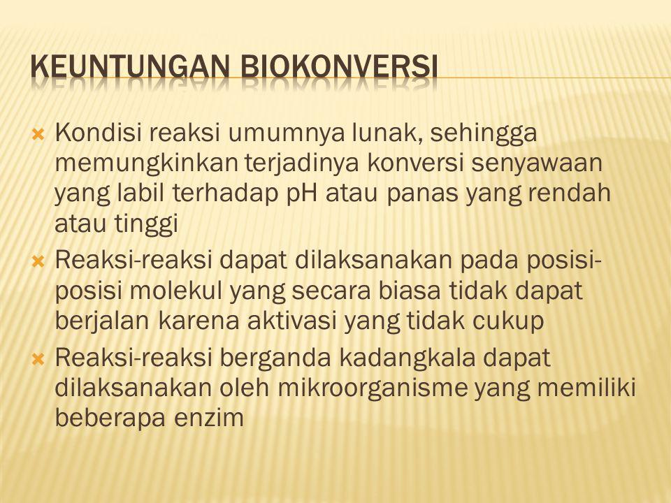 Keuntungan biokonversi