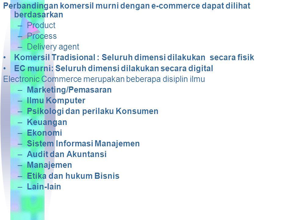 Perbandingan komersil murni dengan e-commerce dapat dilihat berdasarkan