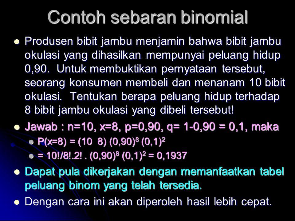 Contoh sebaran binomial