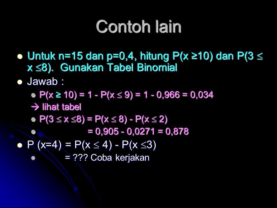Contoh lain Untuk n=15 dan p=0,4, hitung P(x ≥10) dan P(3  x 8). Gunakan Tabel Binomial. Jawab :