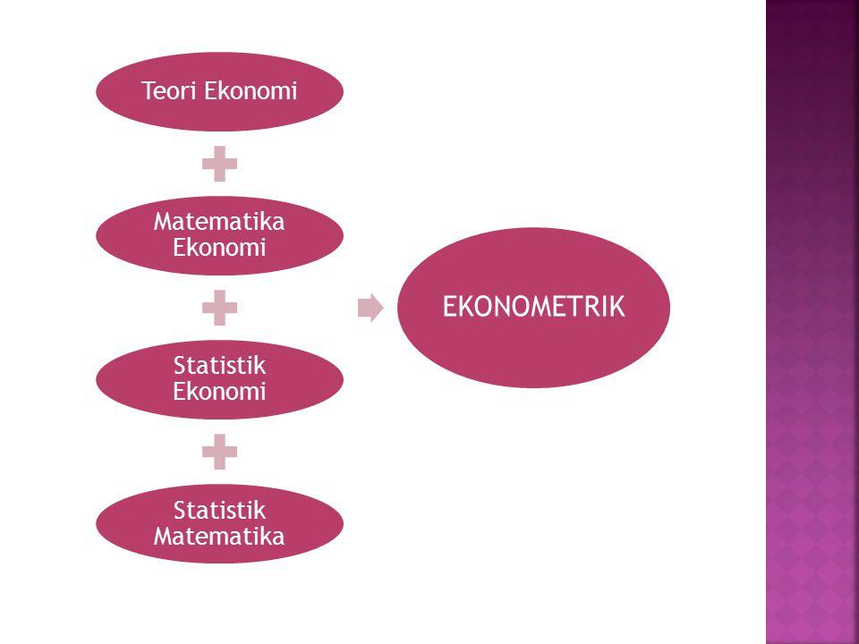 EKONOMETRIK Teori Ekonomi Matematika Ekonomi Statistik Ekonomi