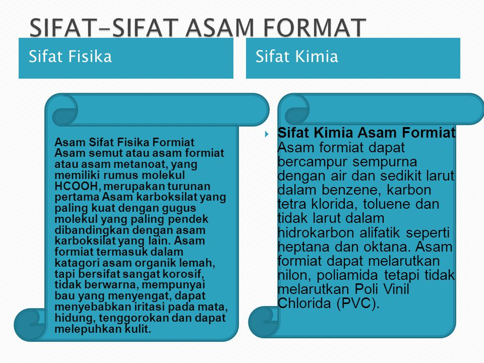 SIFAT-SIFAT ASAM FORMAT