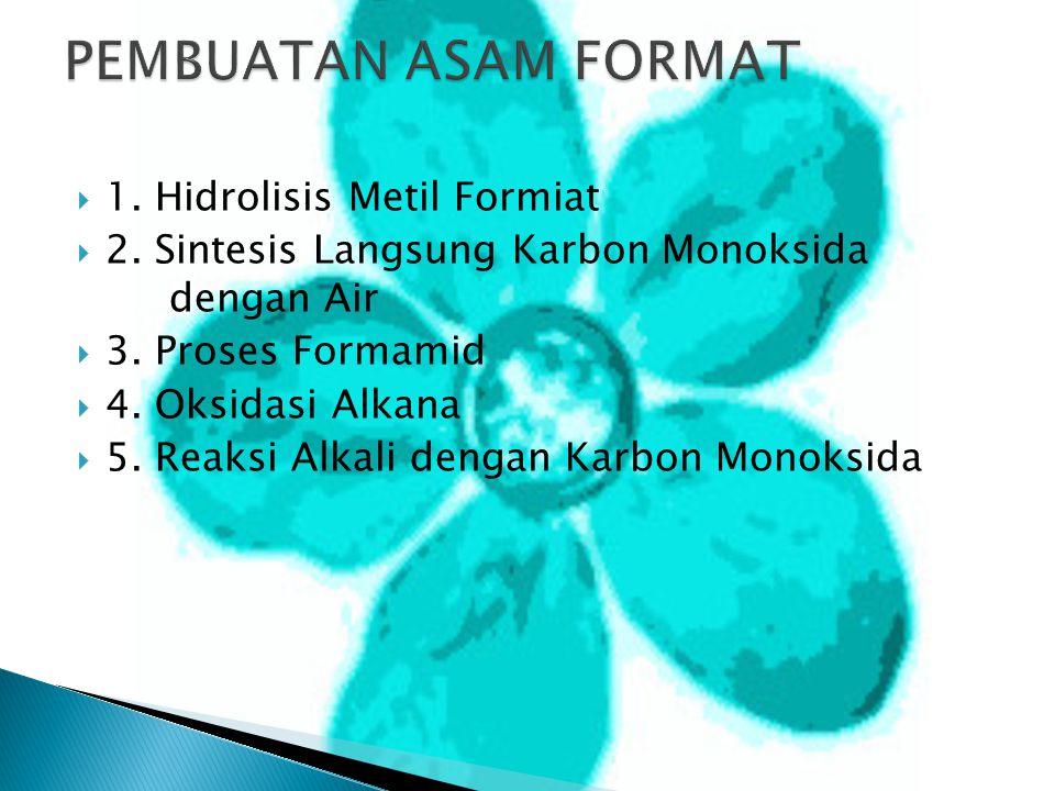 PEMBUATAN ASAM FORMAT 1. Hidrolisis Metil Formiat